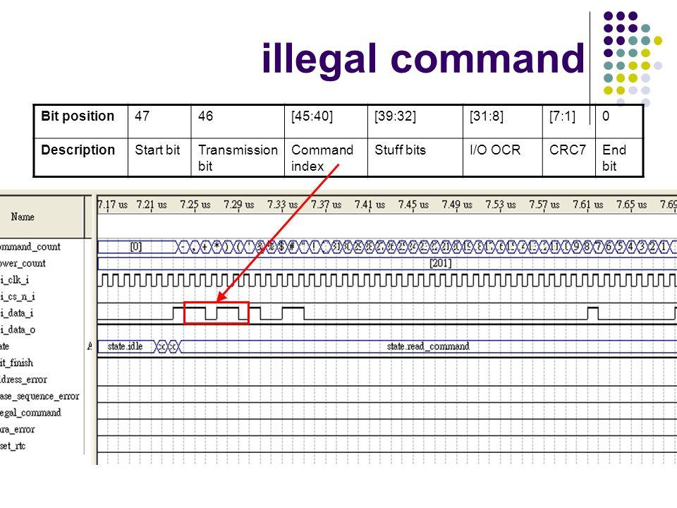 illegal command Bit position 47 46 [45:40] [39:32] [31:8] [7:1]